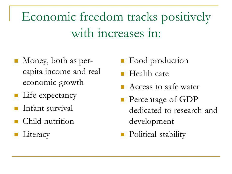 Economic freedom tracks positively with increases in: