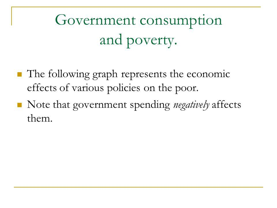 Government consumption and poverty.