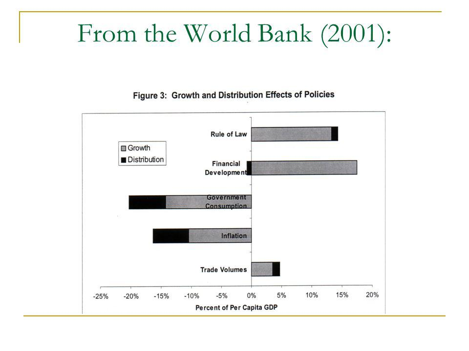 From the World Bank (2001):