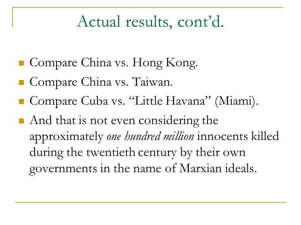Actual results, cont'd. Compare China vs. Hong Kong.