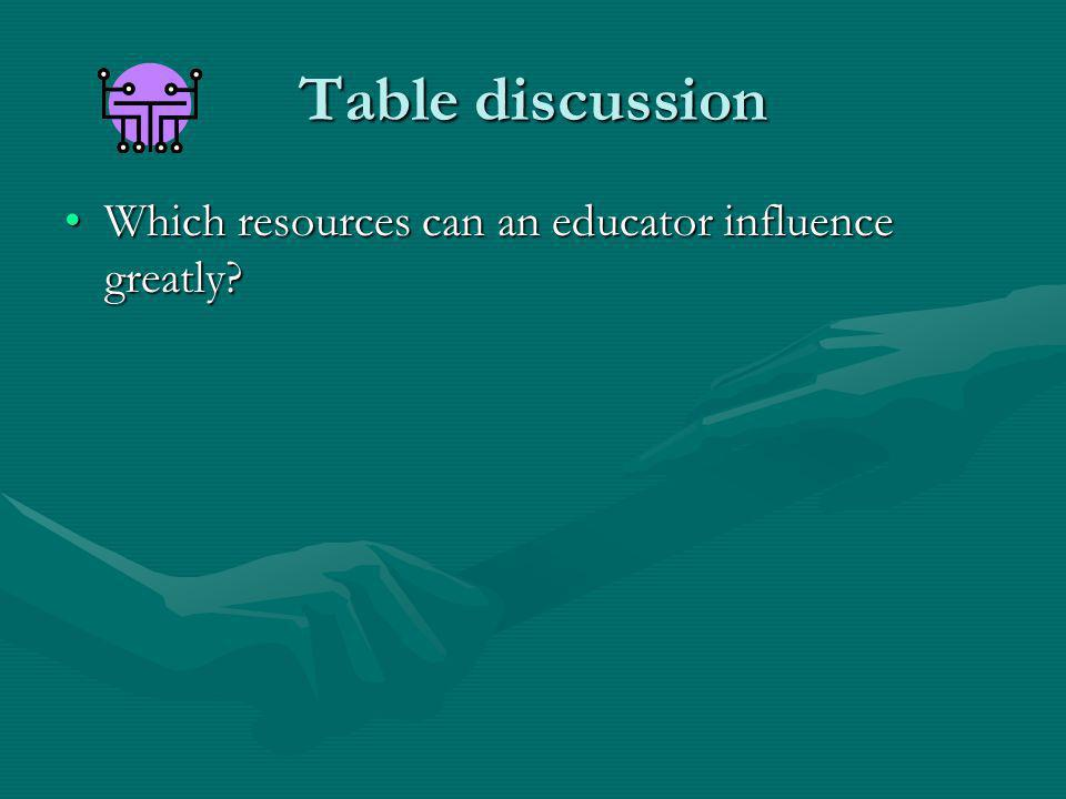 Table discussion Which resources can an educator influence greatly