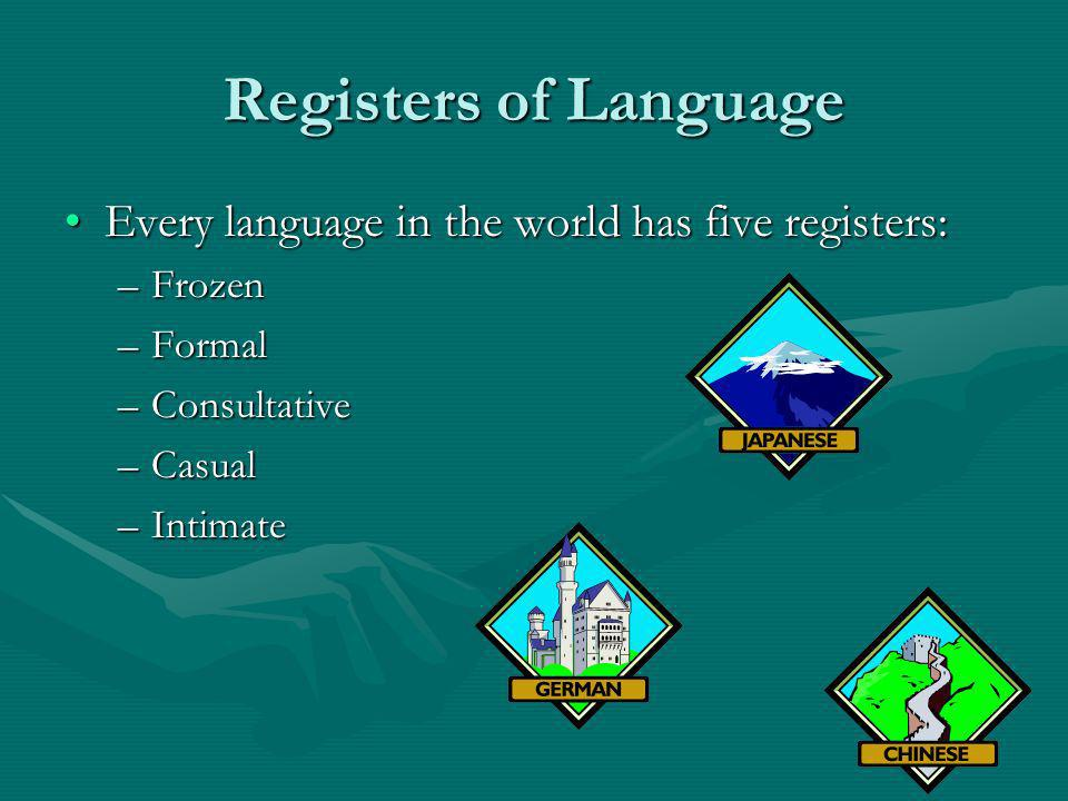 Registers of Language Every language in the world has five registers: