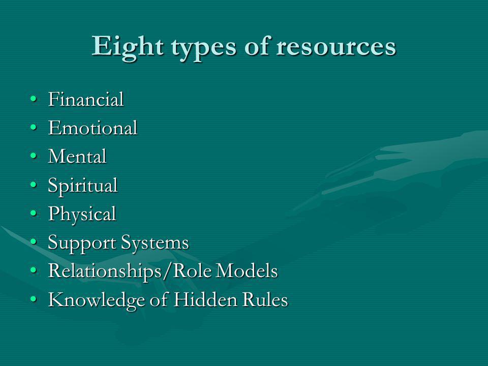 Eight types of resources