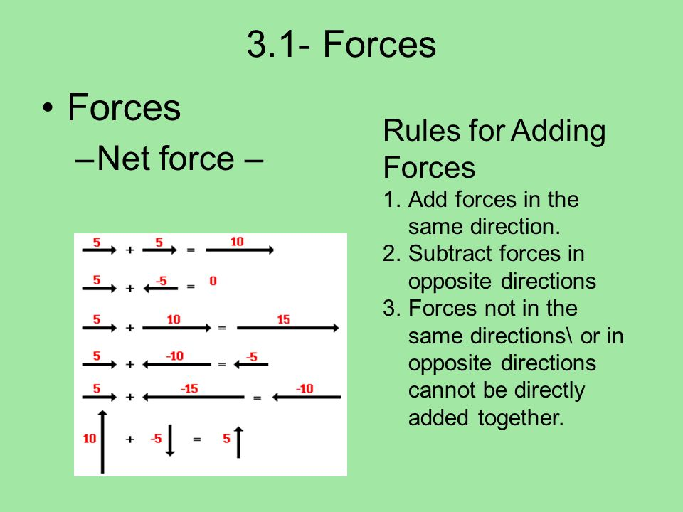 3.1- Forces Forces Net force – Rules for Adding Forces