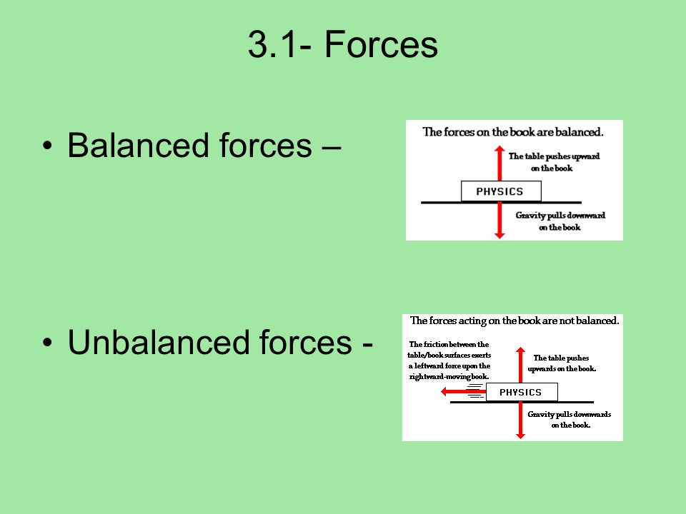 3.1- Forces Balanced forces – Unbalanced forces -
