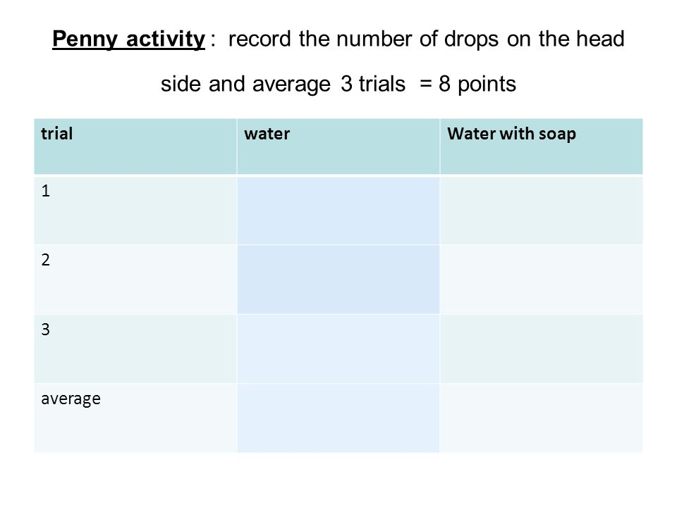 Penny activity : record the number of drops on the head side and average 3 trials = 8 points