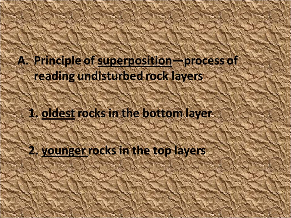 Principle of superposition—process of reading undisturbed rock layers
