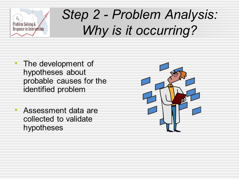 Step 2 - Problem Analysis: Why is it occurring