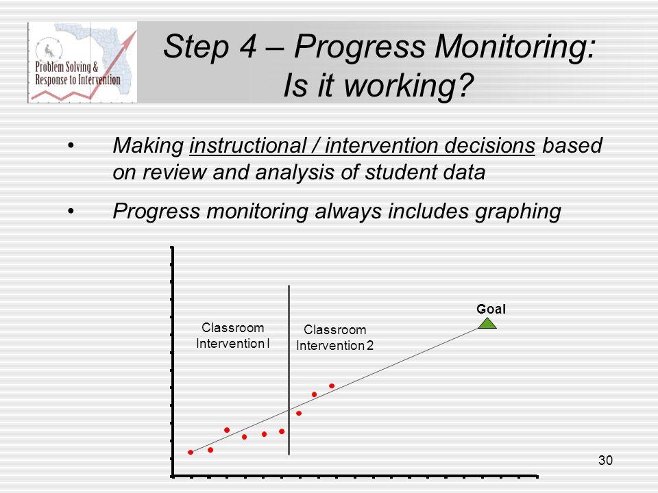 Step 4 – Progress Monitoring: Is it working