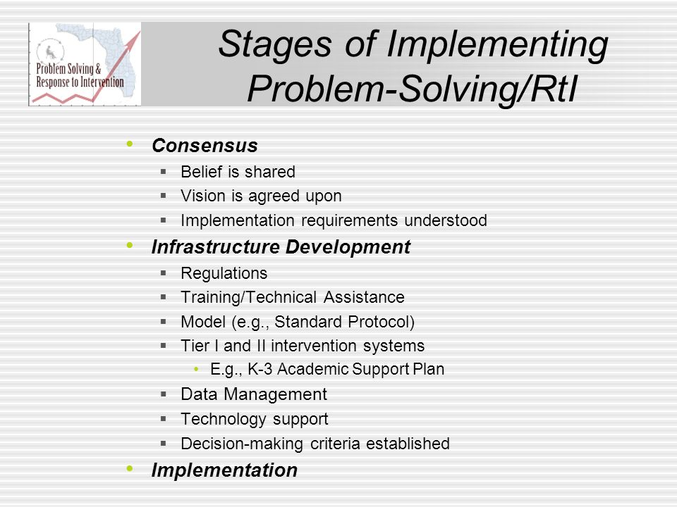 Stages of Implementing Problem-Solving/RtI