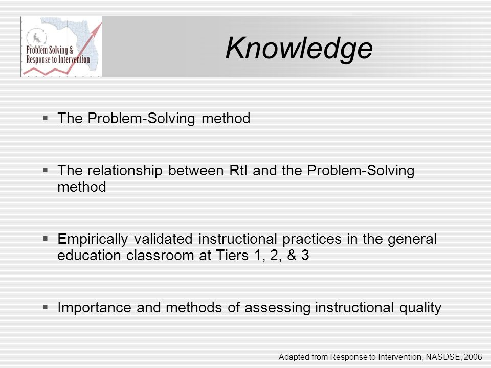 Knowledge The Problem-Solving method