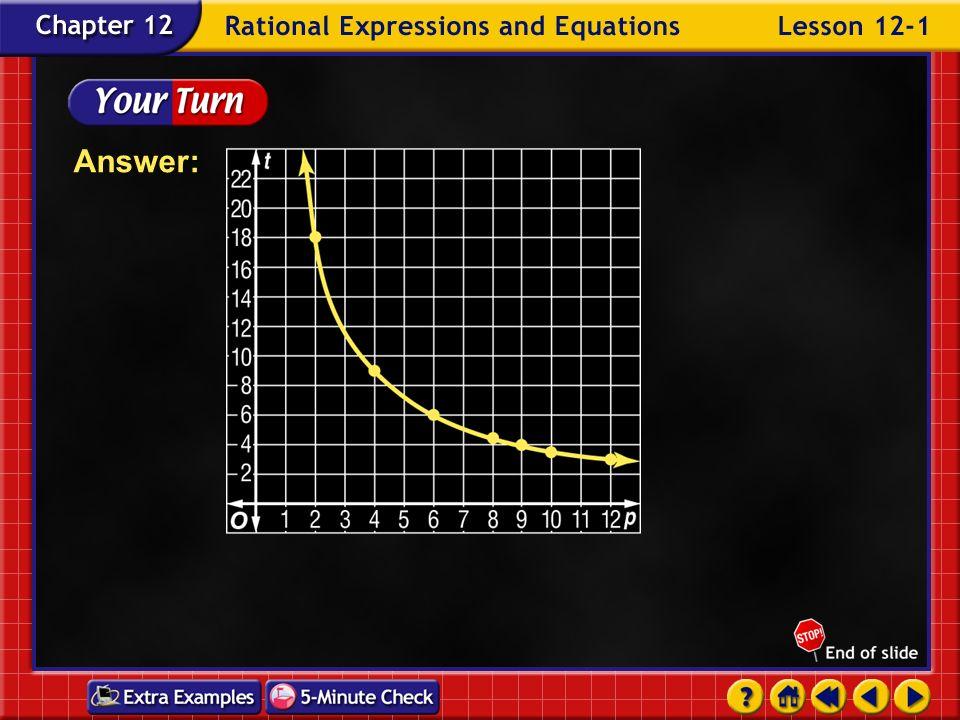 Answer: Example 1-1e