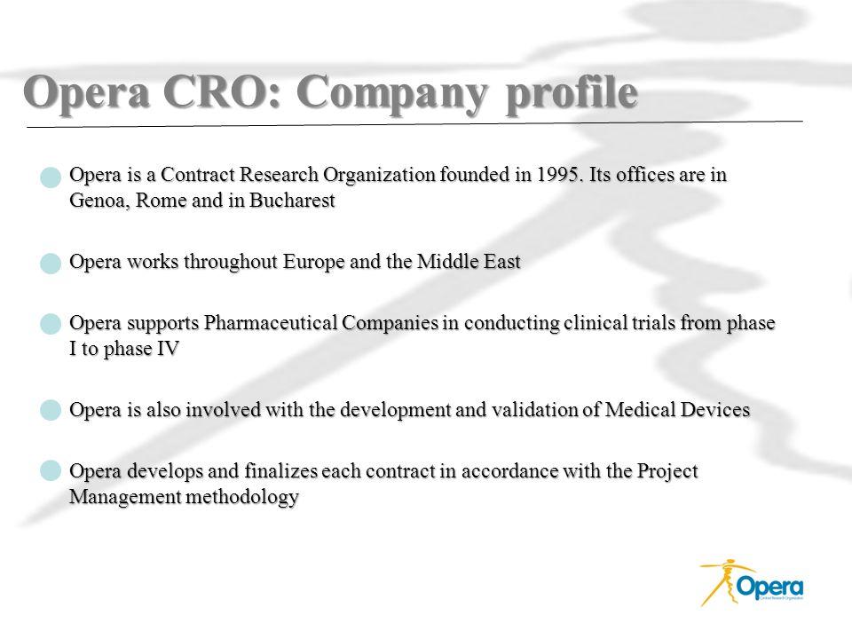 Opera CRO: Company profile