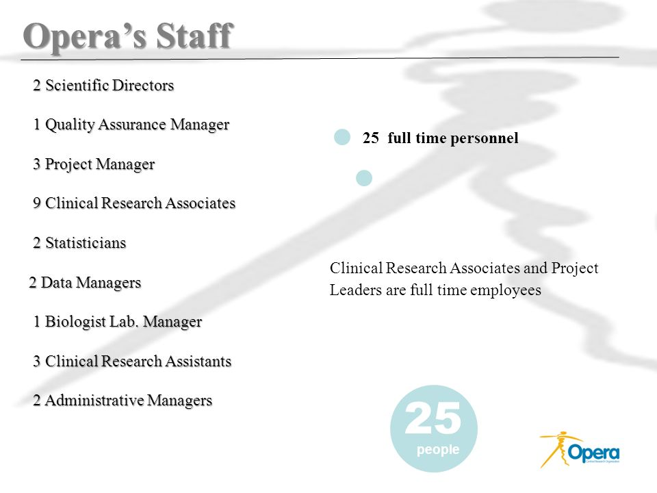 25 18 Opera's Staff 2 Scientific Directors 1 Quality Assurance Manager
