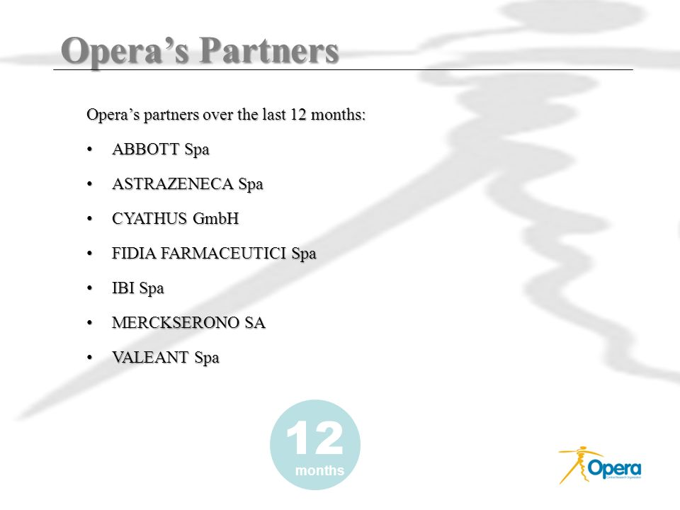 12 Opera's Partners Opera's partners over the last 12 months: