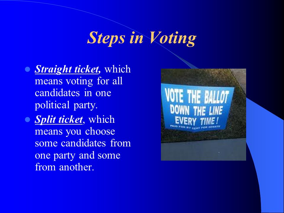 Steps in Voting Straight ticket, which means voting for all candidates in one political party.