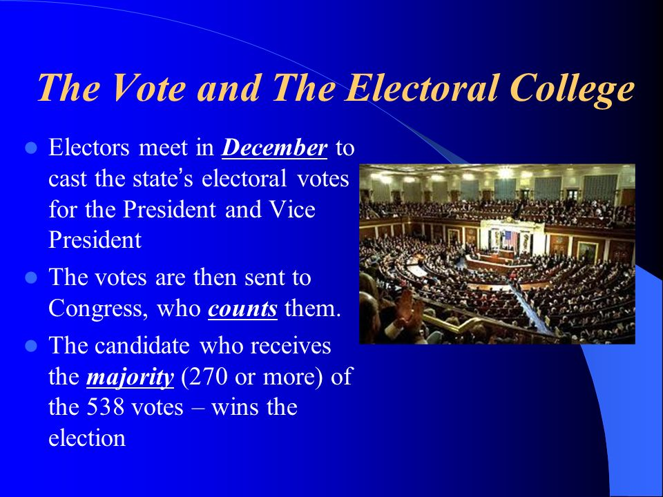 The Vote and The Electoral College