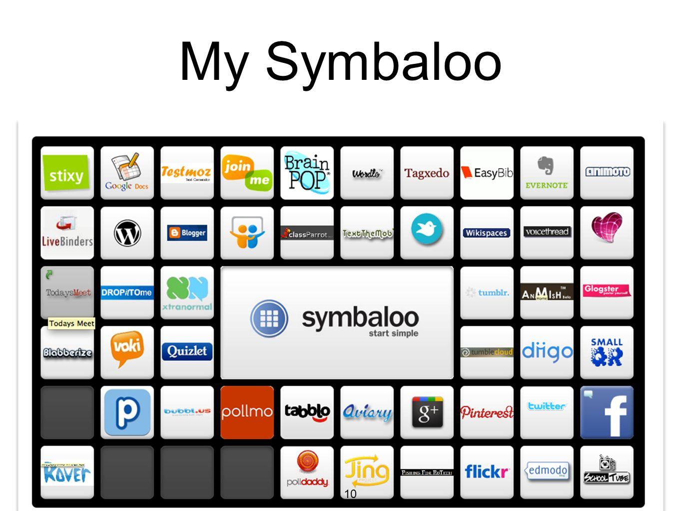 My Symbaloo End of Presentation they will get a link to this. 10