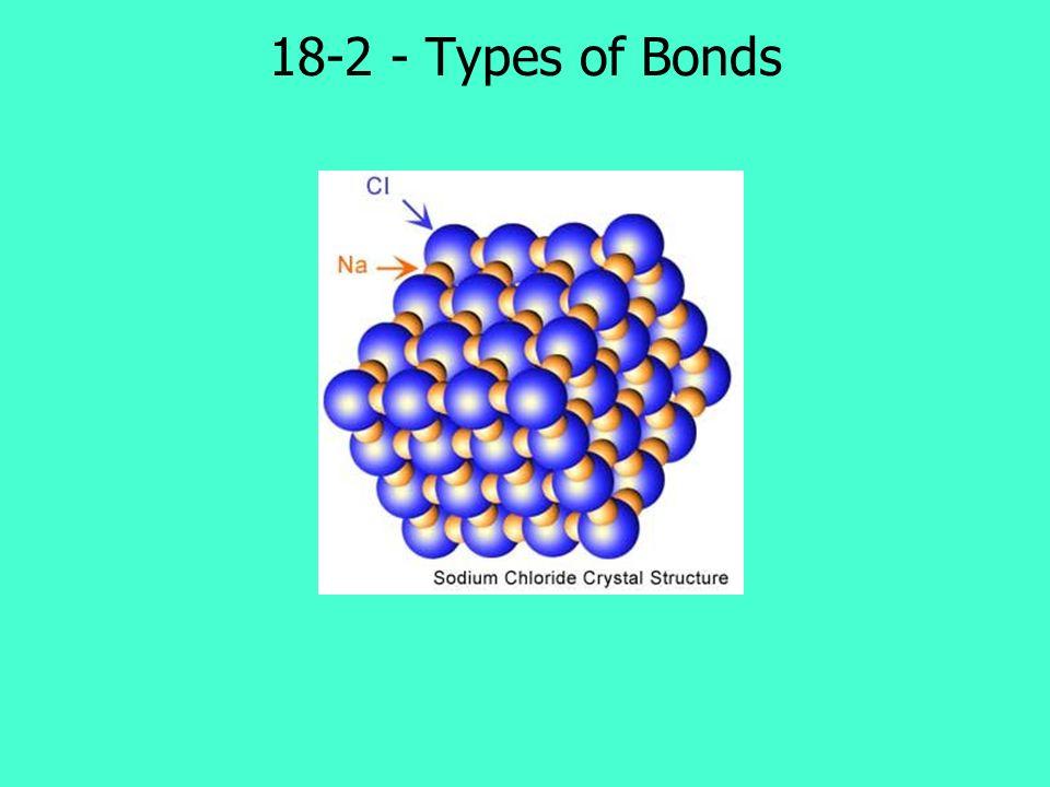 18-2 - Types of Bonds