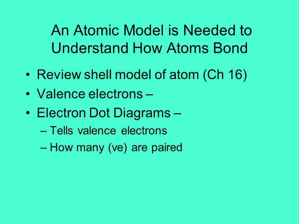 An Atomic Model is Needed to Understand How Atoms Bond
