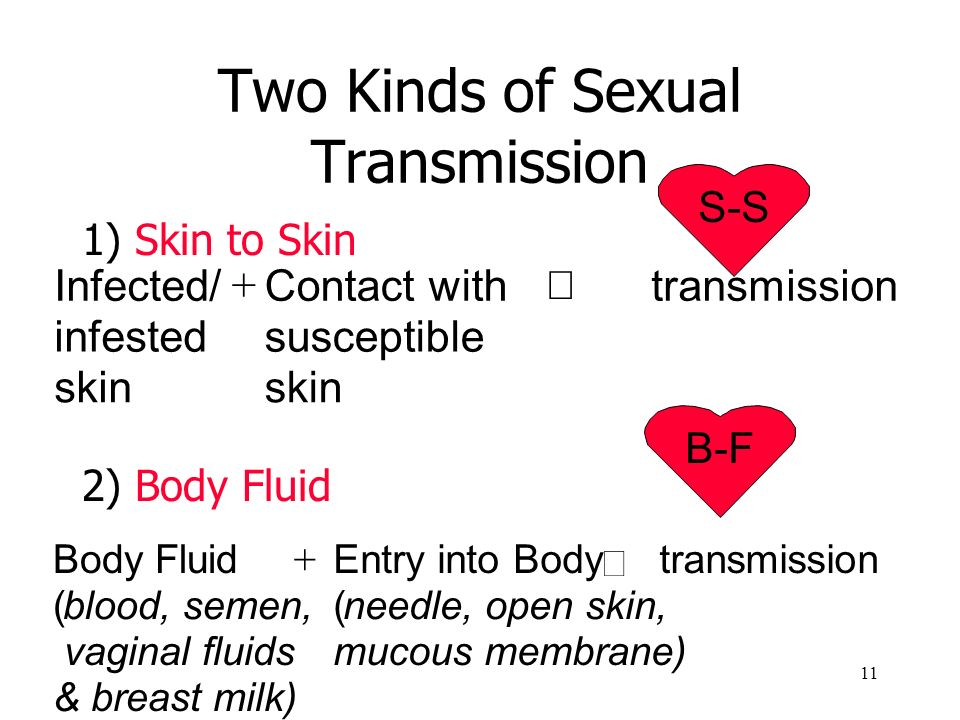 Two Kinds of Sexual Transmission