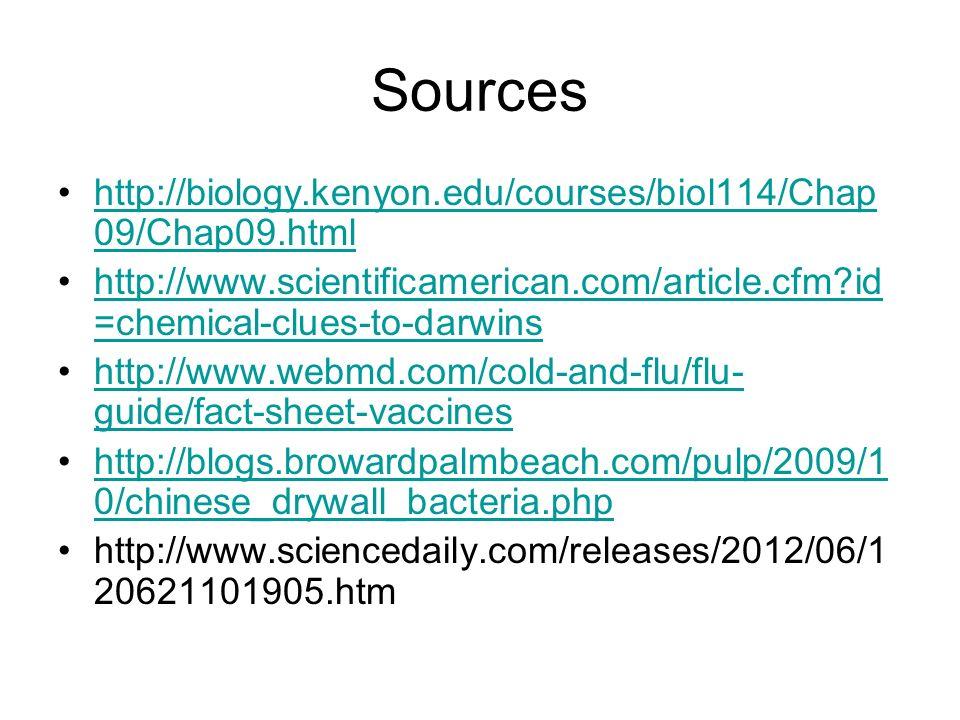 Sources http://biology.kenyon.edu/courses/biol114/Chap09/Chap09.html