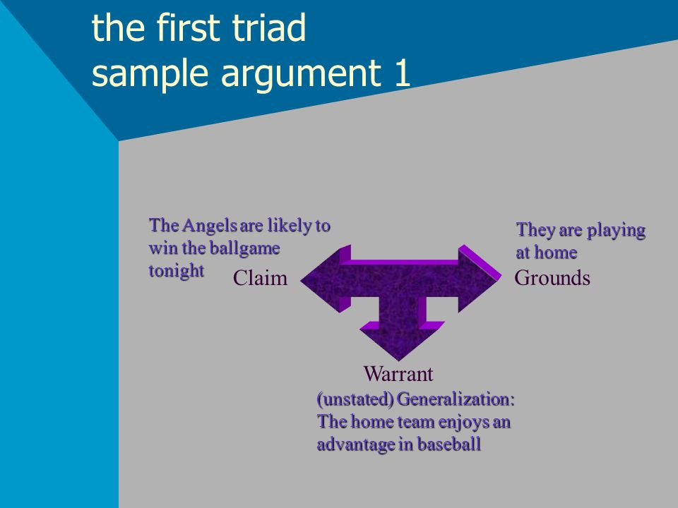 the first triad sample argument 1