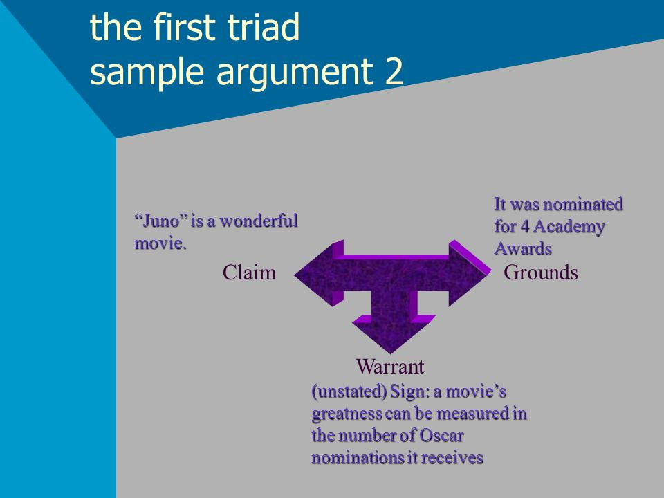 the first triad sample argument 2