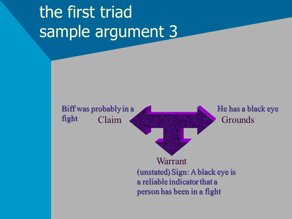 the first triad sample argument 3