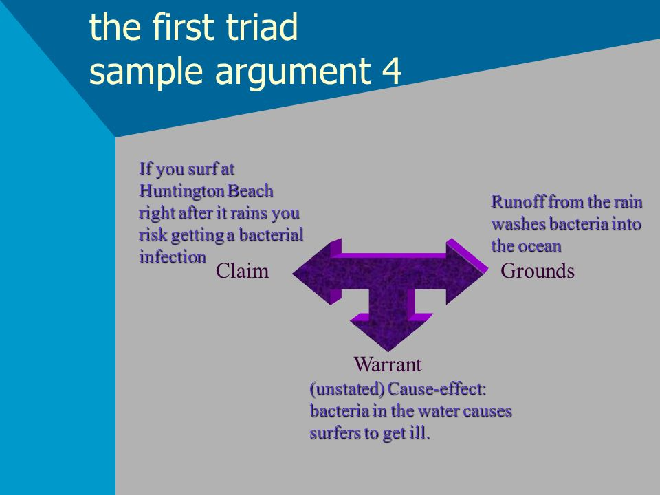 the first triad sample argument 4