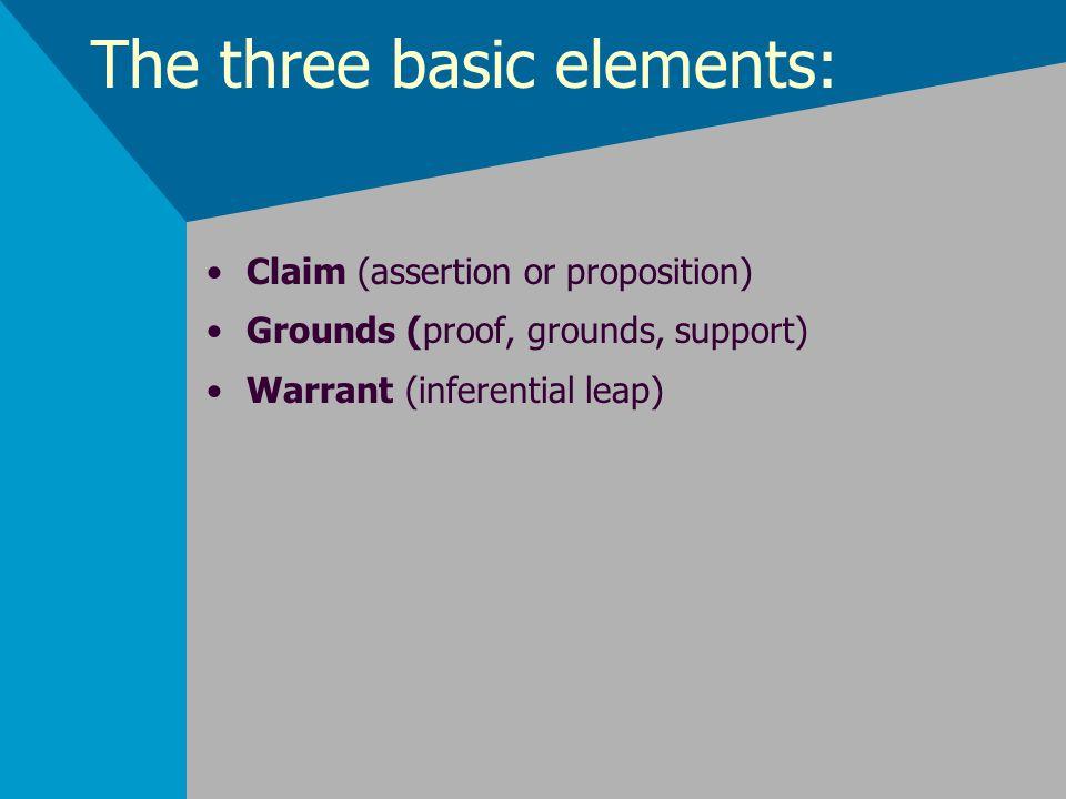 The three basic elements: