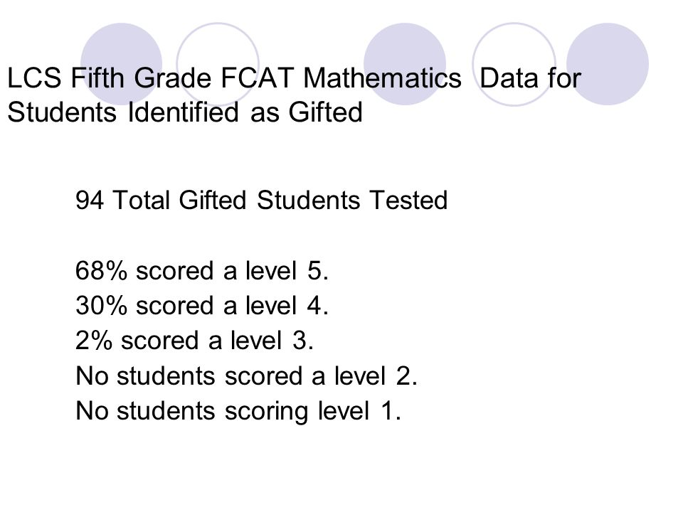 LCS Fifth Grade FCAT Mathematics Data for Students Identified as Gifted