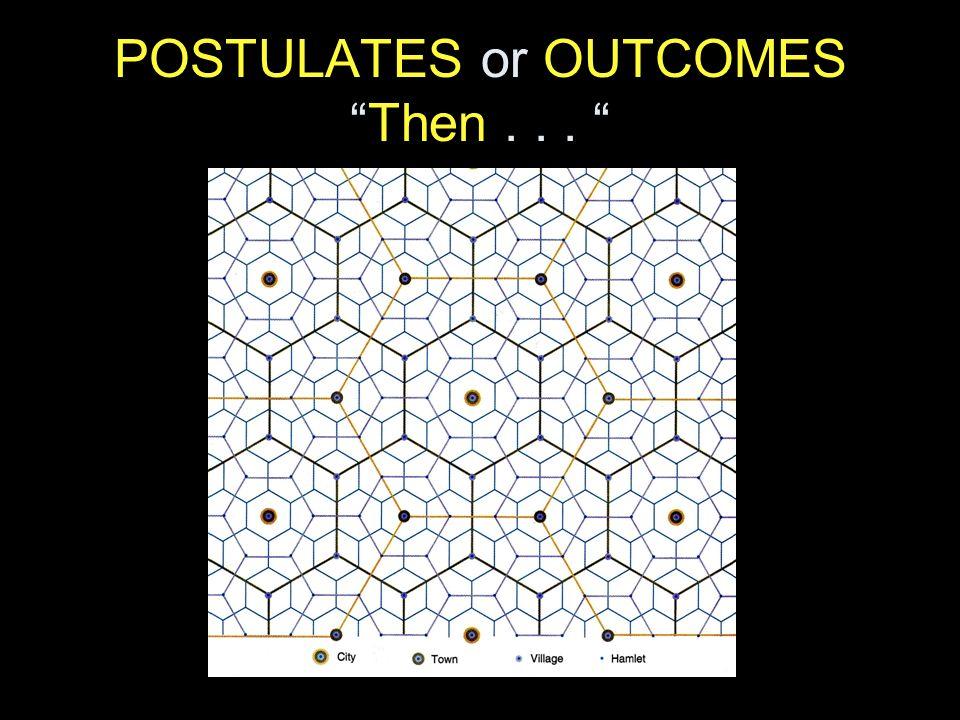 POSTULATES or OUTCOMES Then . . .
