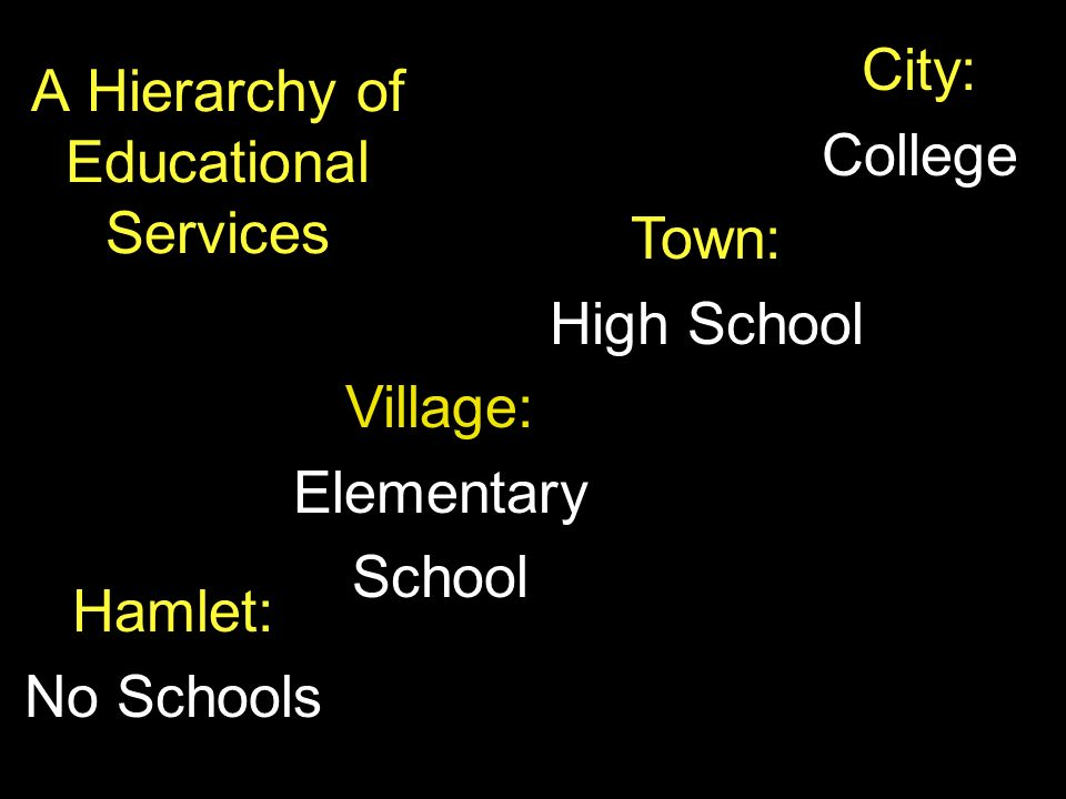 A Hierarchy of Educational Services