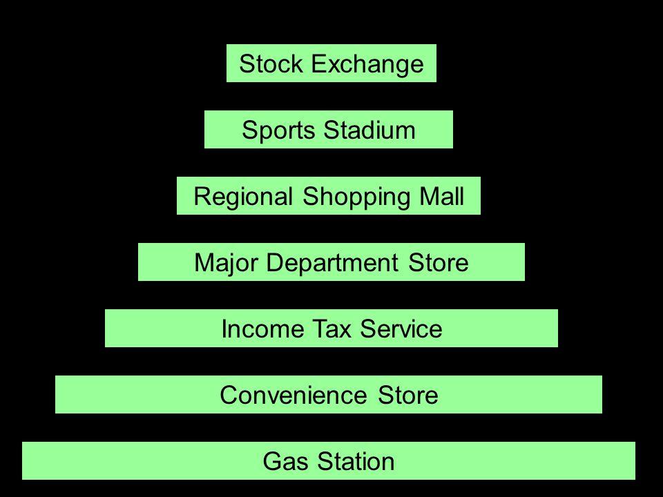 Regional Shopping Mall