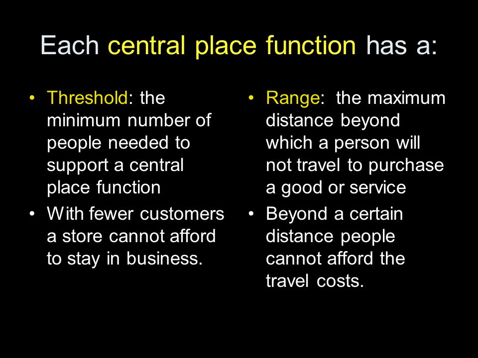 Each central place function has a: