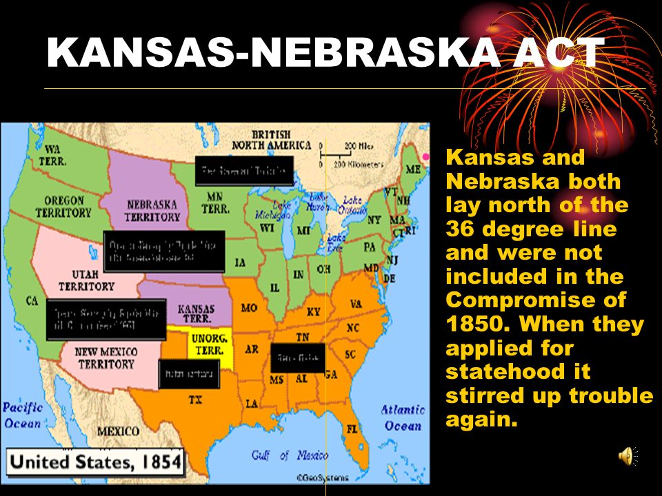KANSAS-NEBRASKA ACT
