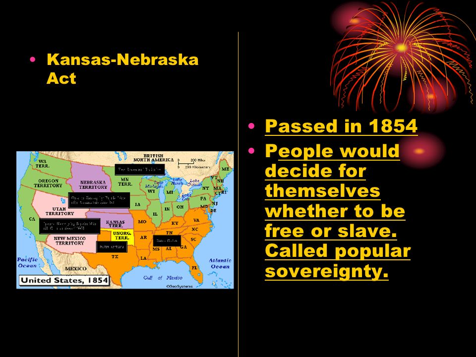 Kansas-Nebraska Act Passed in 1854.
