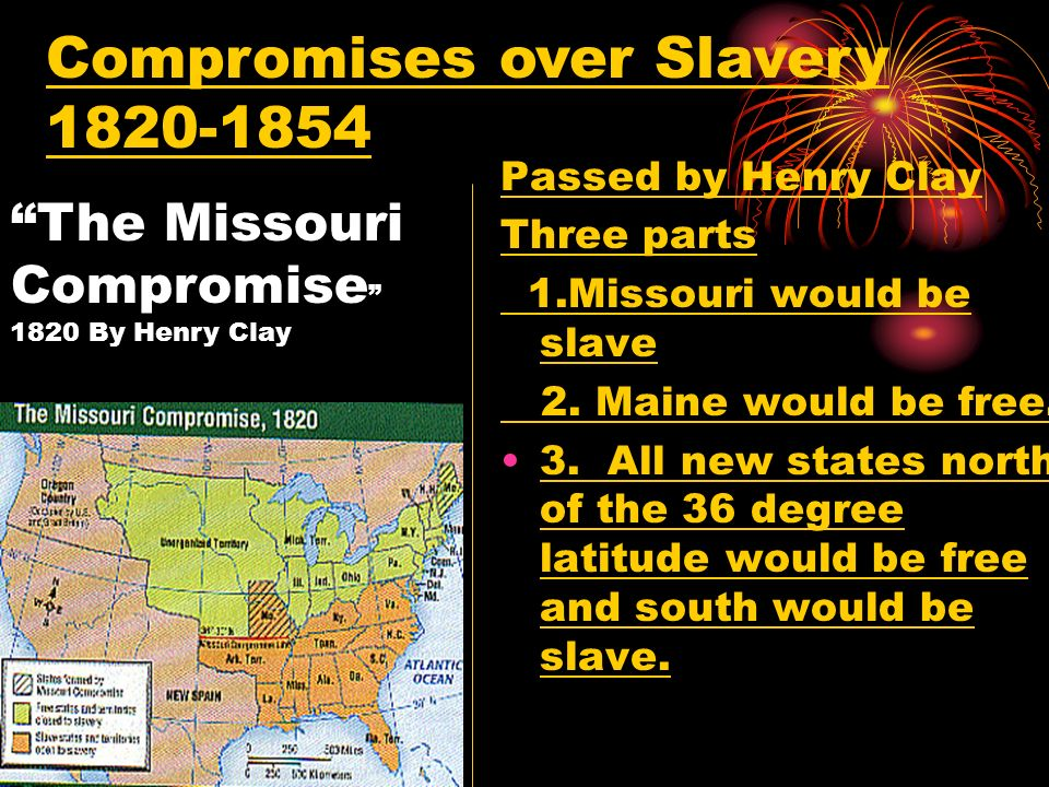 Compromises over Slavery 1820-1854