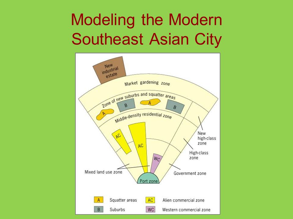 Modeling the Modern Southeast Asian City