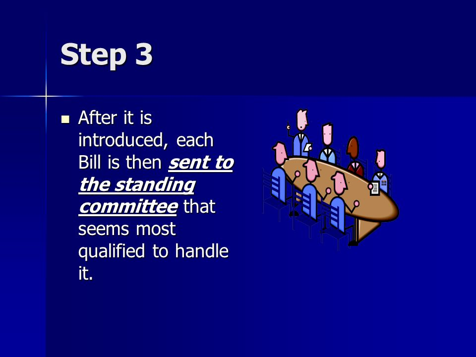 Step 3After it is introduced, each Bill is then sent to the standing committee that seems most qualified to handle it.