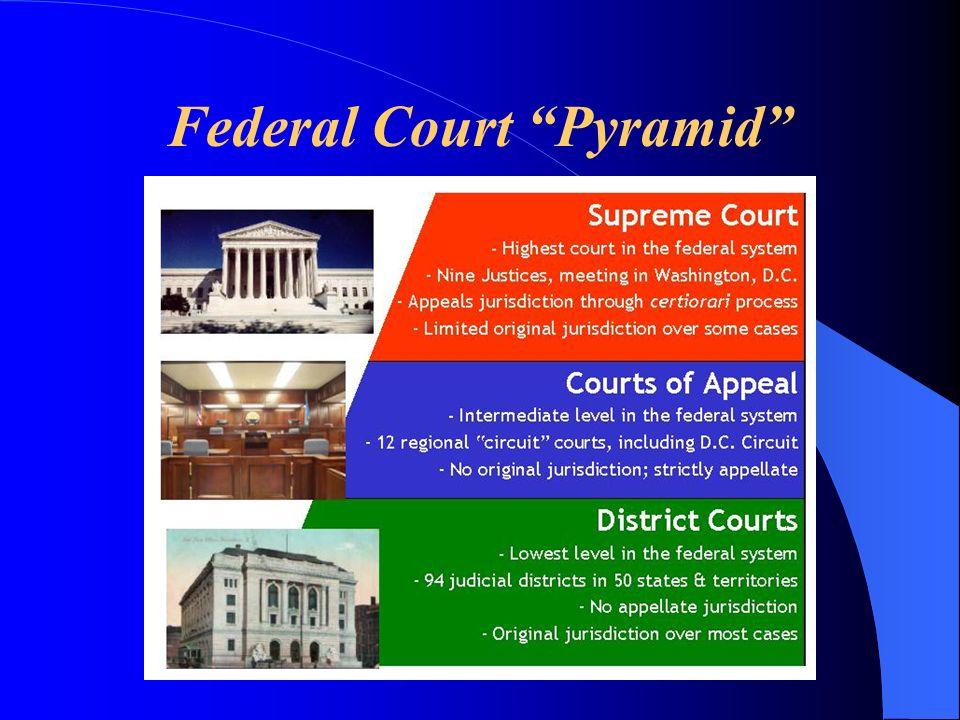 Federal Court Pyramid