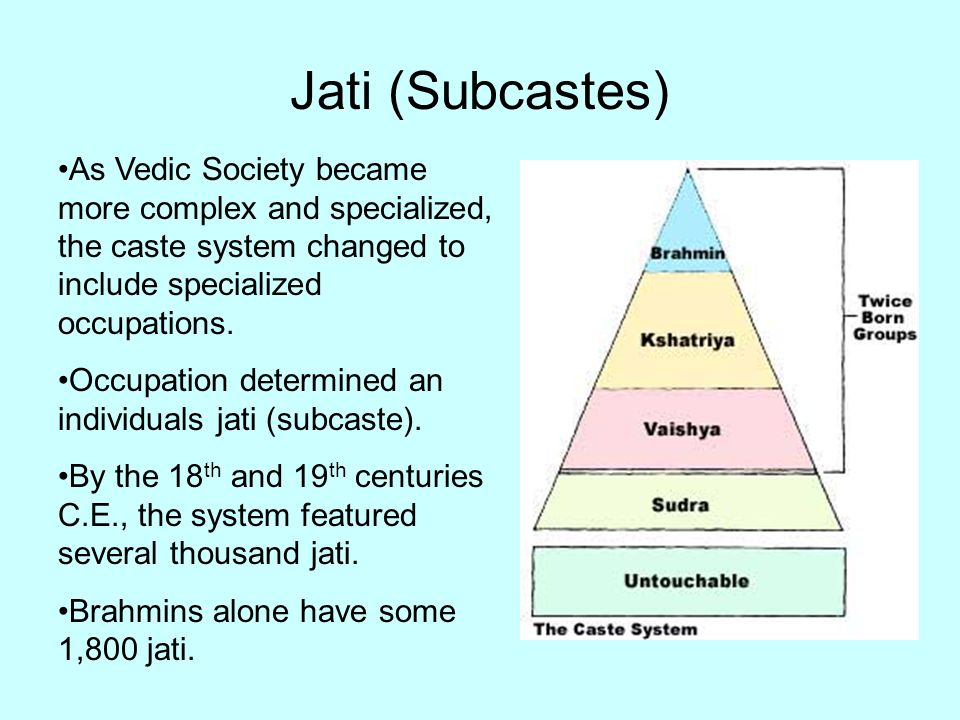 Jati (Subcastes) As Vedic Society became more complex and specialized, the caste system changed to include specialized occupations.