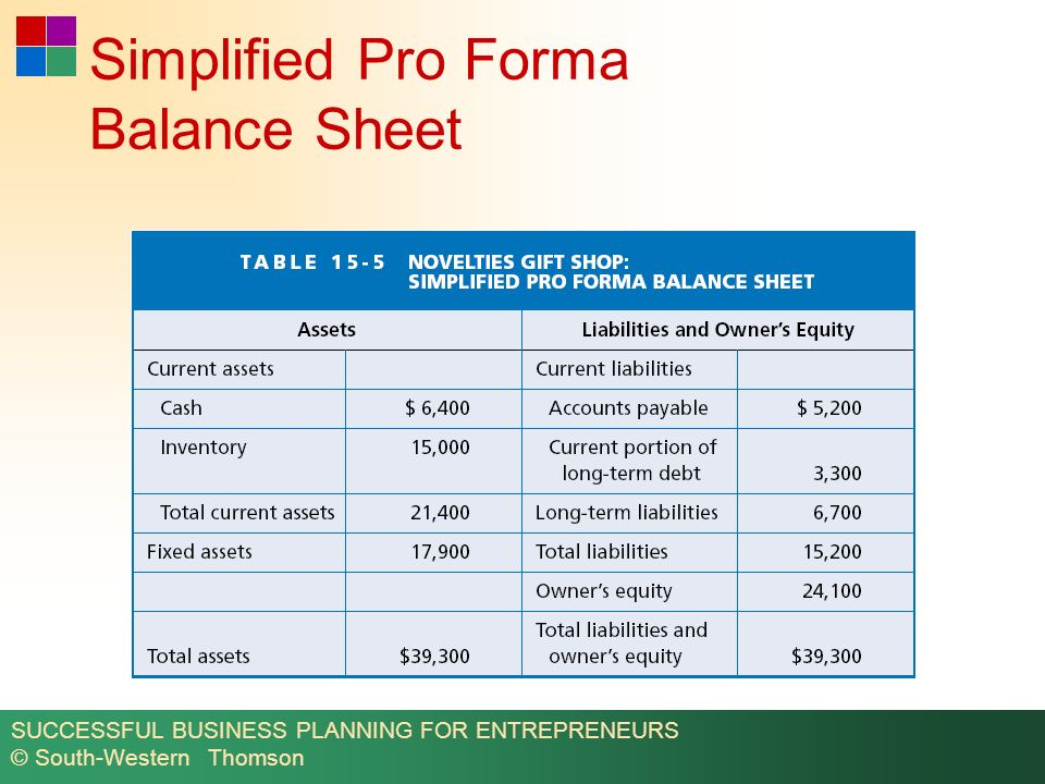pro forma sheet