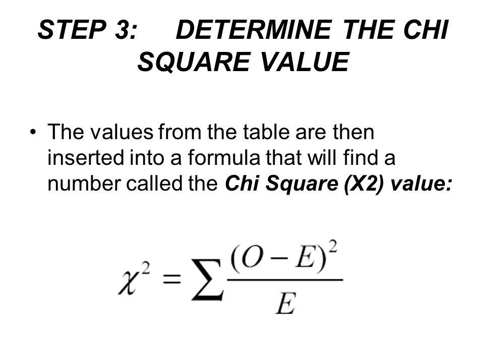 STEP 3: DETERMINE THE CHI SQUARE VALUE