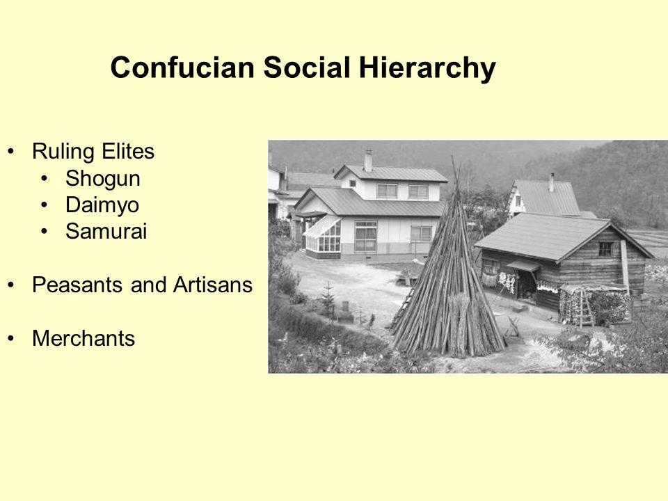 Confucian Social Hierarchy
