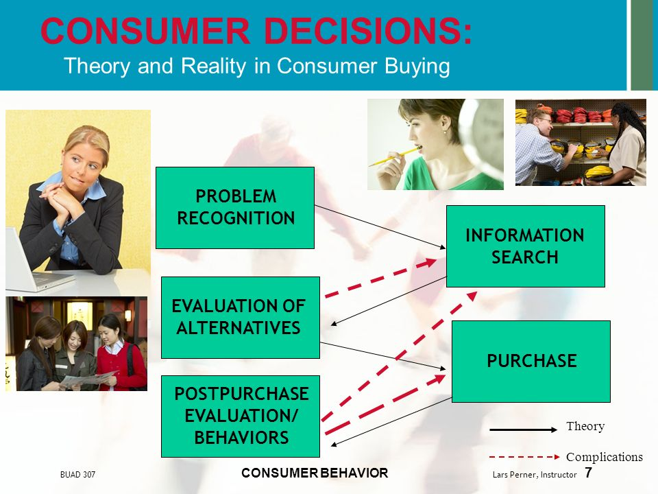 consumer theory Consumer behavior read the latest research on what motivates people to buy, how brand names affect the brain, mindless.