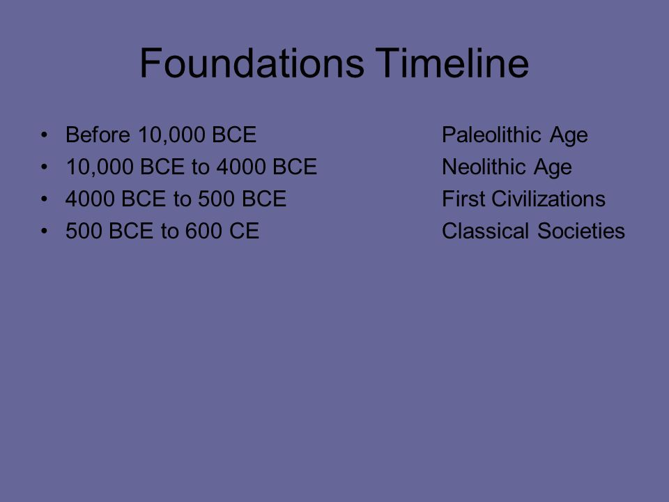 Foundations Timeline Before 10,000 BCE Paleolithic Age