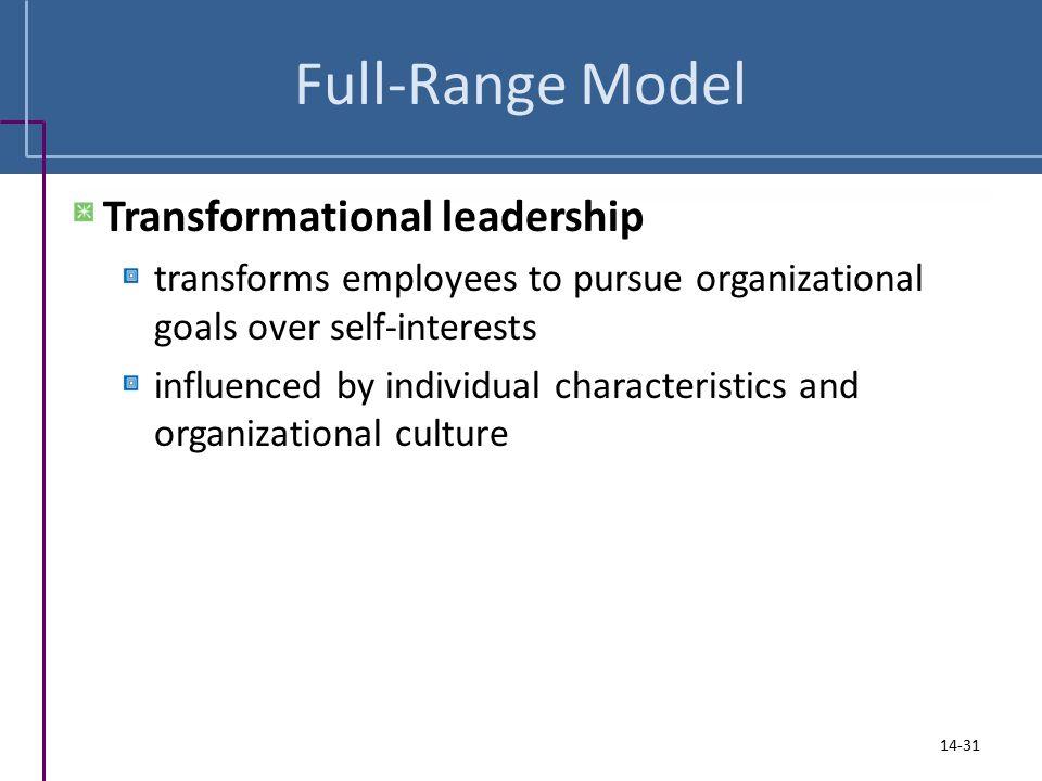 transformational leadership and organizational culture Articles transformational leadership, organizational culture, and innovativeness in nonprofit organizations kristina jaskyte thisisanexploratorystudyofleadership.