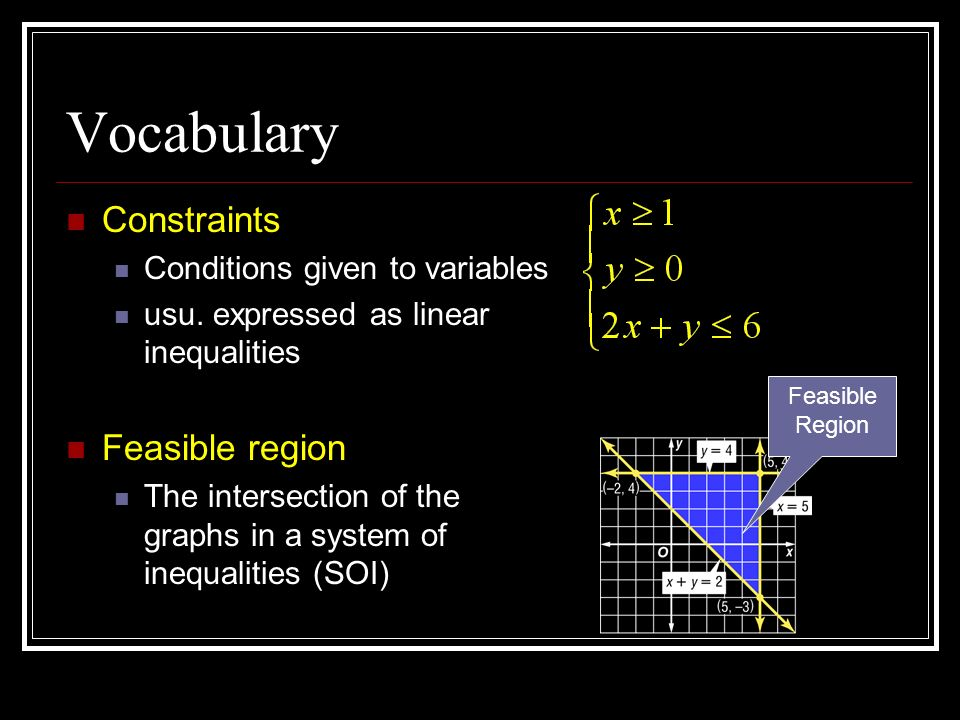 Vocabulary Constraints Feasible region Conditions given to variables